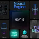 Apple 12 Max Features
