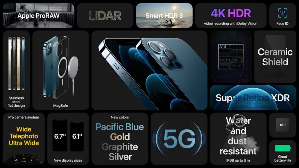 Apple iPhone 12 Pro Max Designs