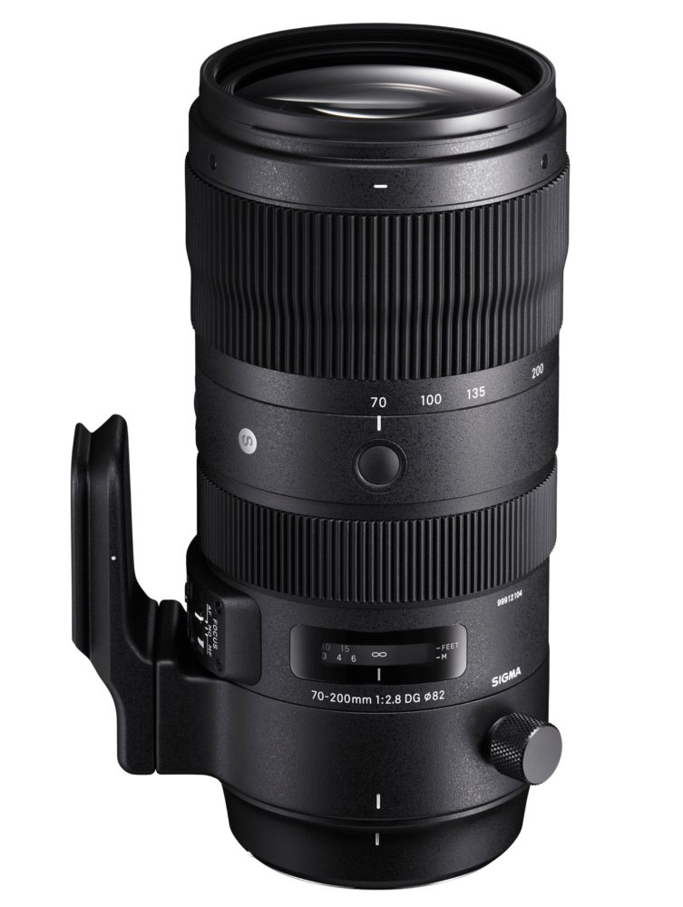 Best lens for photography