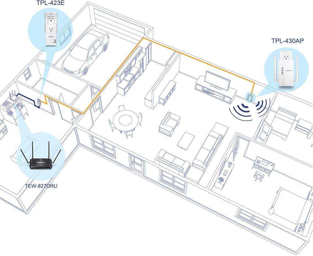 Wifi booster vs powerline extender