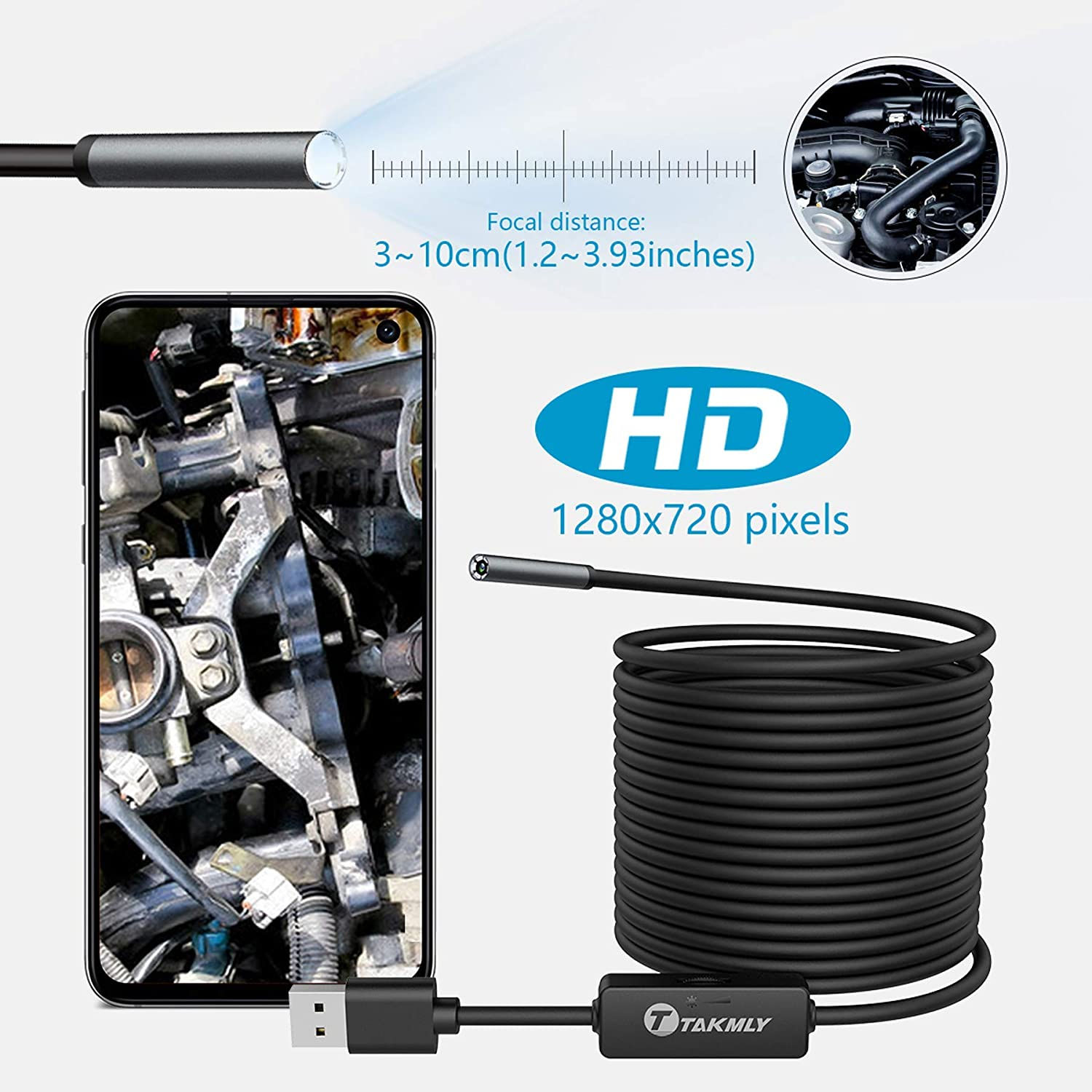 Best camera for inspection